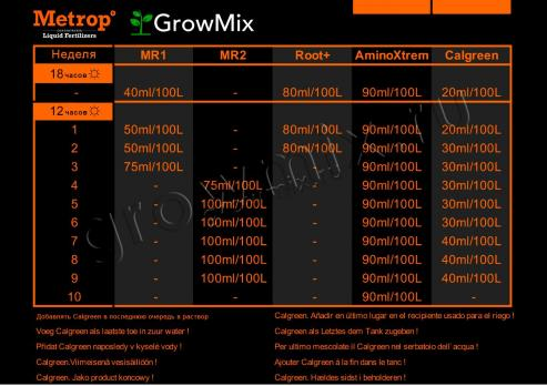 METROP Grow Fertilizer MR1 1 л